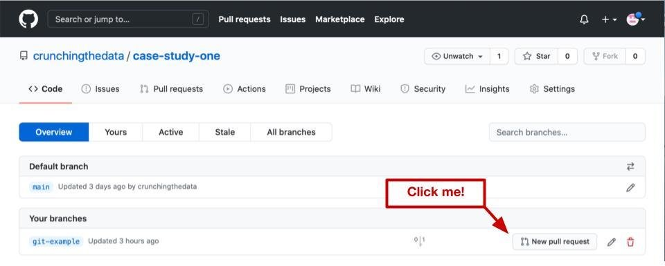 How to create a pull request in gitlab.